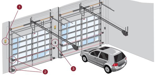 Commercial Garage Door Opener Liftmaster Autoshop Opener